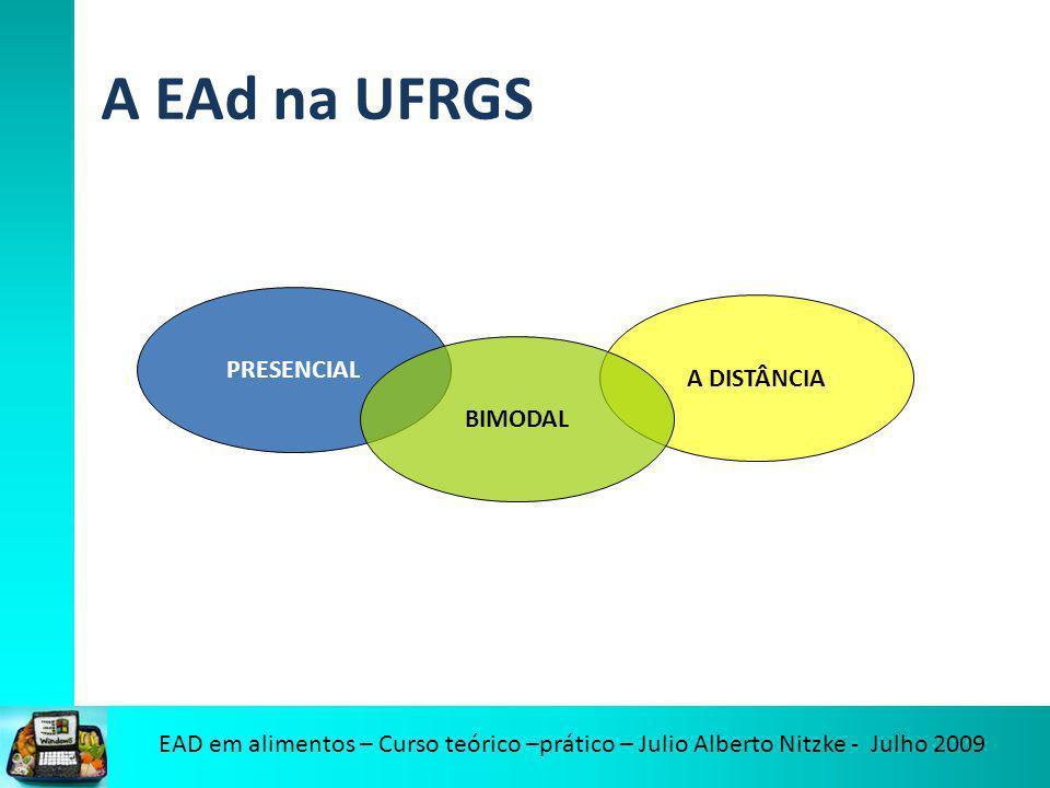 EAD em alimentos – Curso teórico –prático – Julio Alberto Nitzke - Julho 2009 A EAd na UFRGS PRESENCIAL A DISTÂNCIA BIMODAL