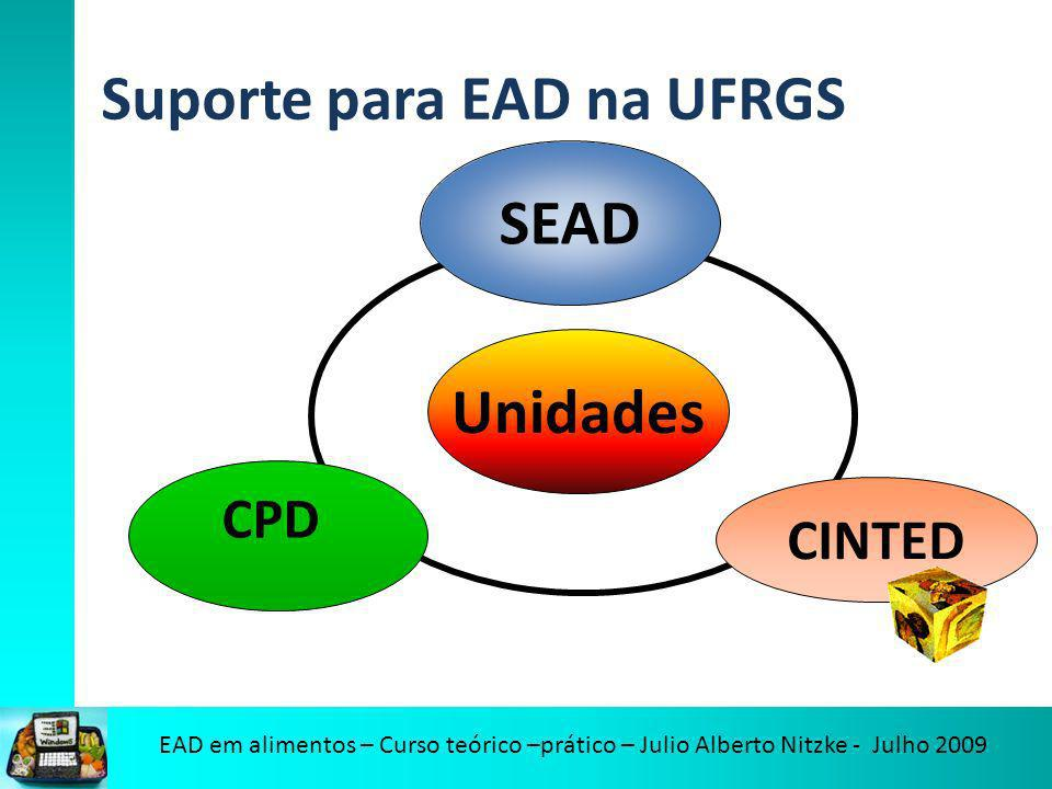 EAD em alimentos – Curso teórico –prático – Julio Alberto Nitzke - Julho 2009 Suporte para EAD na UFRGS CINTED SEAD CPD Unidades