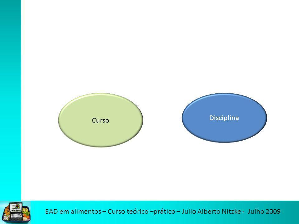 EAD em alimentos – Curso teórico –prático – Julio Alberto Nitzke - Julho 2009 Curso Disciplina