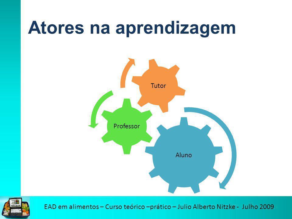 EAD em alimentos – Curso teórico –prático – Julio Alberto Nitzke - Julho 2009 Atores na aprendizagem Aluno Professor Tutor