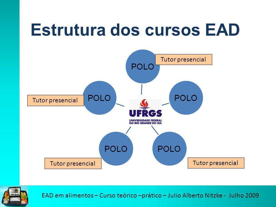 EAD em alimentos – Curso teórico –prático – Julio Alberto Nitzke - Julho 2009 POLO Estrutura dos cursos EAD Tutor presencial