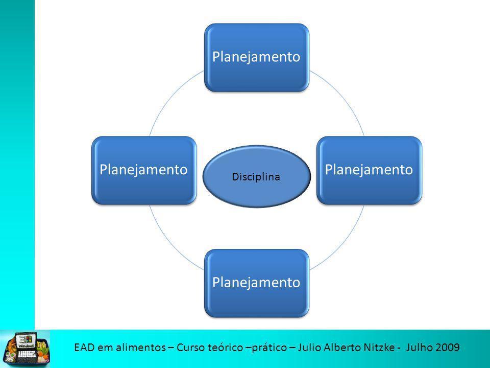 EAD em alimentos – Curso teórico –prático – Julio Alberto Nitzke - Julho 2009 Planejamento Disciplina