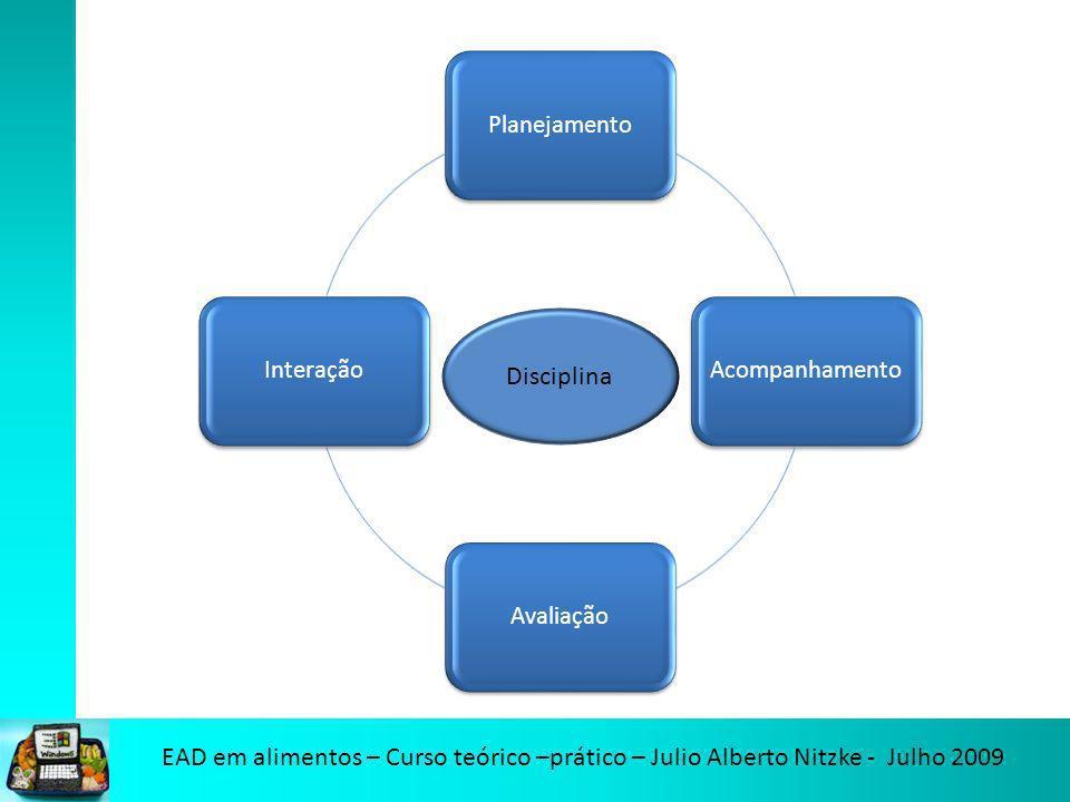 EAD em alimentos – Curso teórico –prático – Julio Alberto Nitzke - Julho 2009 PlanejamentoAcompanhamentoAvaliaçãoInteração Disciplina