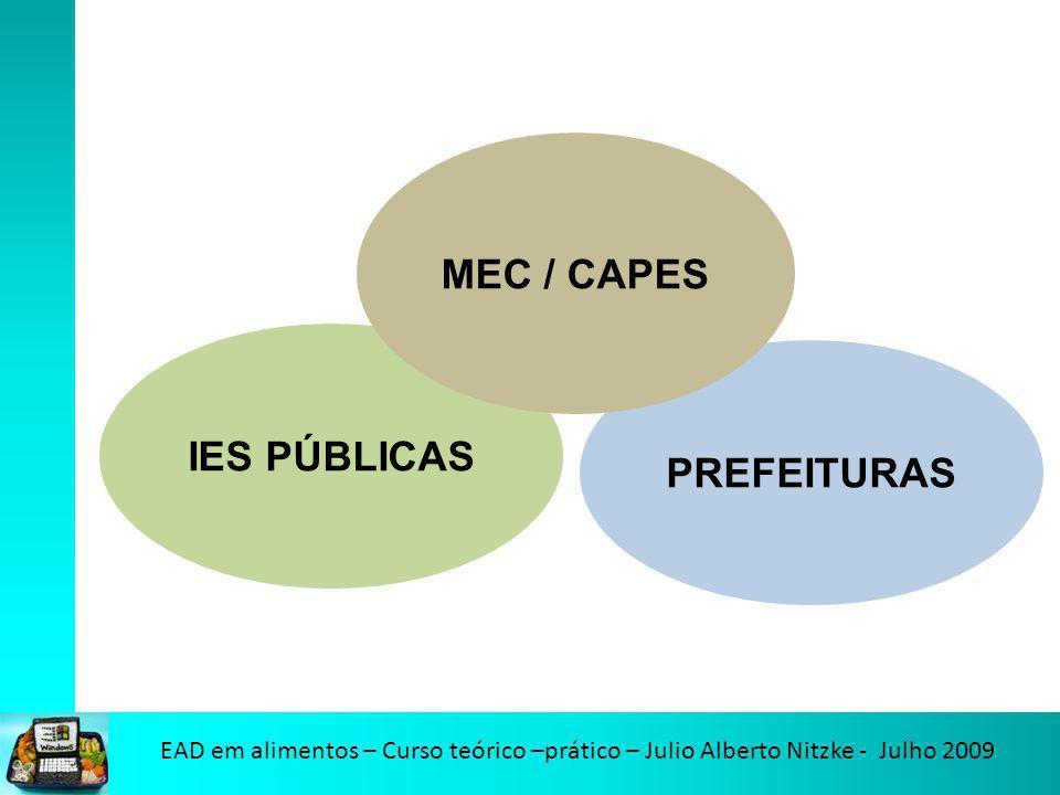 IES PÚBLICAS PREFEITURAS MEC / CAPES