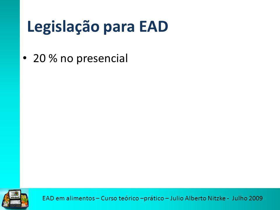 EAD em alimentos – Curso teórico –prático – Julio Alberto Nitzke - Julho 2009 Legislação para EAD 20 % no presencial