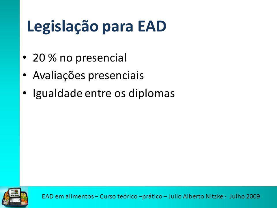 EAD em alimentos – Curso teórico –prático – Julio Alberto Nitzke - Julho 2009 Legislação para EAD 20 % no presencial Avaliações presenciais Igualdade entre os diplomas