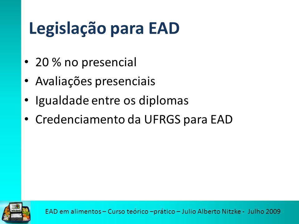 EAD em alimentos – Curso teórico –prático – Julio Alberto Nitzke - Julho 2009 Legislação para EAD 20 % no presencial Avaliações presenciais Igualdade entre os diplomas Credenciamento da UFRGS para EAD