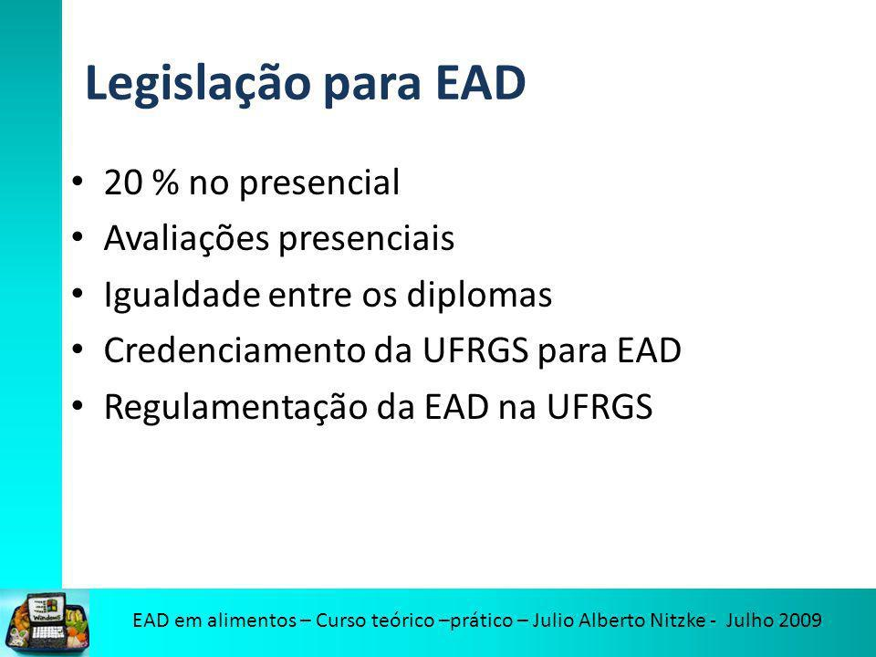 EAD em alimentos – Curso teórico –prático – Julio Alberto Nitzke - Julho 2009 Legislação para EAD 20 % no presencial Avaliações presenciais Igualdade entre os diplomas Credenciamento da UFRGS para EAD Regulamentação da EAD na UFRGS