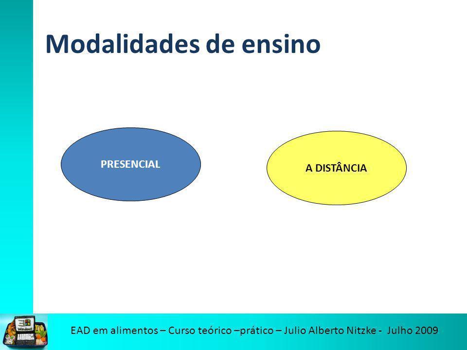 EAD em alimentos – Curso teórico –prático – Julio Alberto Nitzke - Julho 2009 Modalidades de ensino PRESENCIAL A DISTÂNCIA