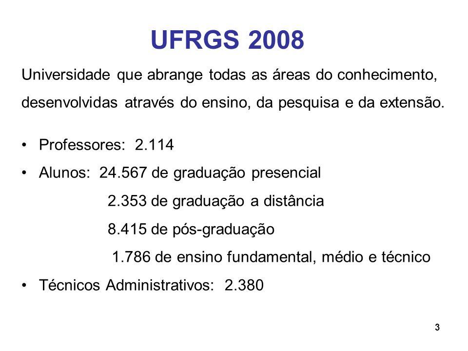 1994-2000 – PAIUB/PAIUFRGS - avaliação institucional: interna e externa - 1º ciclo - MEC/UFRGS 1996-2004 – avaliação externa - MEC - (ENC) desempenho dos alunos e (ACE) avaliação dos cursos de graduação – MEC/UFRGS 2003-2004 – PAIPUFRGS - avaliação institucional interna - 2º ciclo - UFRGS 2004-2006 – SINAES/PAIPUFRGS - avaliação institucional: interna e externa - 3º ciclo - MEC/UFRGS 2006-2008 - SINAES/PAIPUFRGS - avaliação institucional: interna e externa - 4º ciclo - MEC/UFRGS 4 Avaliação Institucional Permanente
