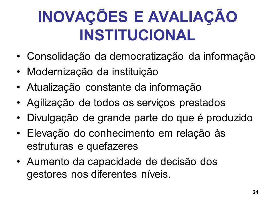 INOVAÇÕES E AVALIAÇÃO INSTITUCIONAL Consolidação da democratização da informação Modernização da instituição Atualização constante da informação Agili
