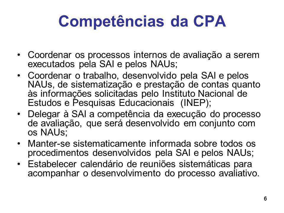Competências da CPA Coordenar os processos internos de avaliação a serem executados pela SAI e pelos NAUs; Coordenar o trabalho, desenvolvido pela SAI