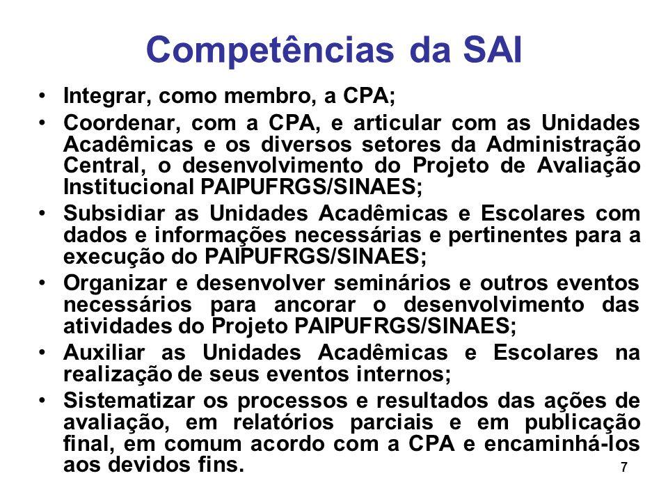 Competências da SAI Integrar, como membro, a CPA; Coordenar, com a CPA, e articular com as Unidades Acadêmicas e os diversos setores da Administração