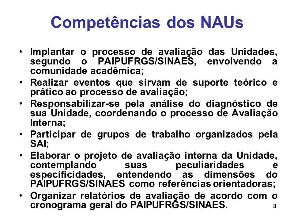 Competências dos NAUs Implantar o processo de avaliação das Unidades, segundo o PAIPUFRGS/SINAES, envolvendo a comunidade acadêmica; Realizar eventos