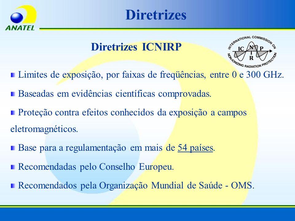 Diretrizes ICNIRP Limites de exposição, por faixas de freqüências, entre 0 e 300 GHz. Baseadas em evidências científicas comprovadas. Proteção contra