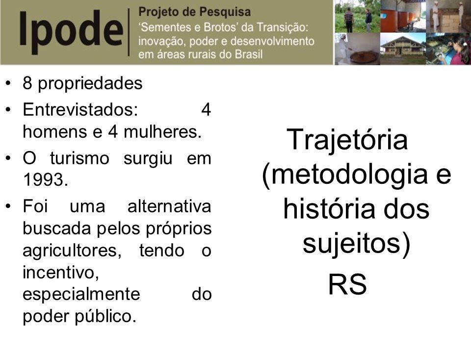 Figura 1 e 2: Pousada Fazenda Cachoeirão dos Rodrigues Figura 3 e 4: Pico Monte Negro