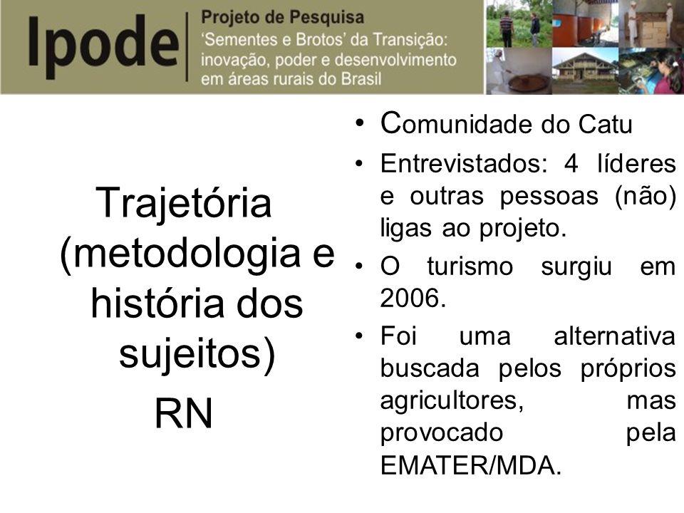 Repertório de estratégias para promoção do TR Tiveram ajuda das Prefeituras e do SEBRAE.