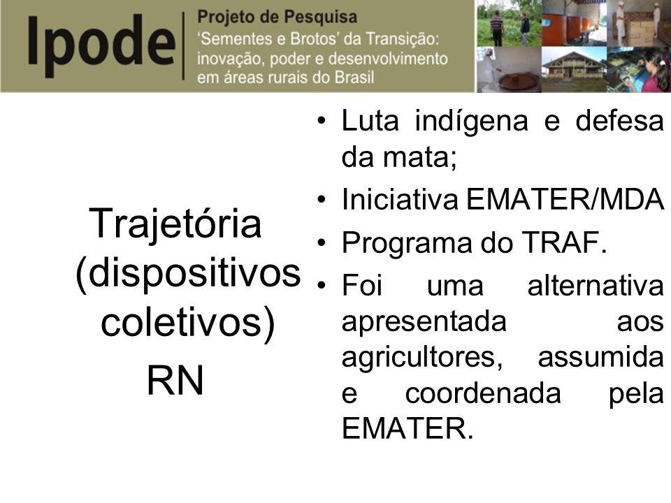 Luta indígena e defesa da mata; Iniciativa EMATER/MDA Programa do TRAF. Foi uma alternativa apresentada aos agricultores, assumida e coordenada pela E