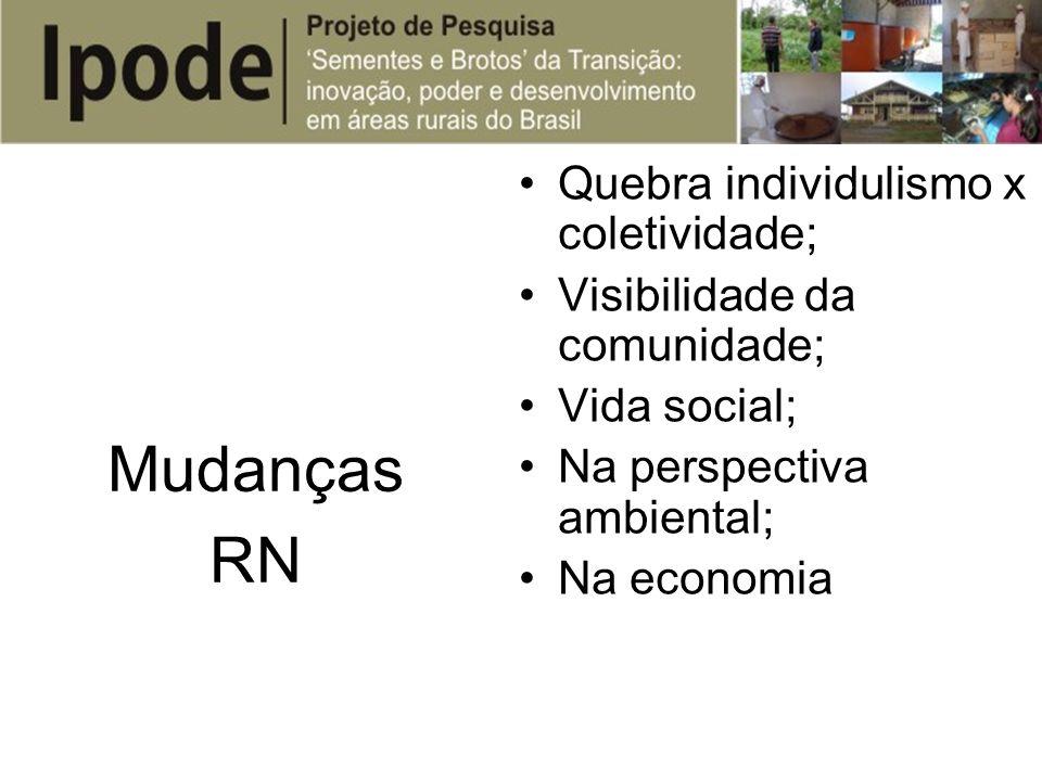 Quebra individulismo x coletividade; Visibilidade da comunidade; Vida social; Na perspectiva ambiental; Na economia Mudanças RN