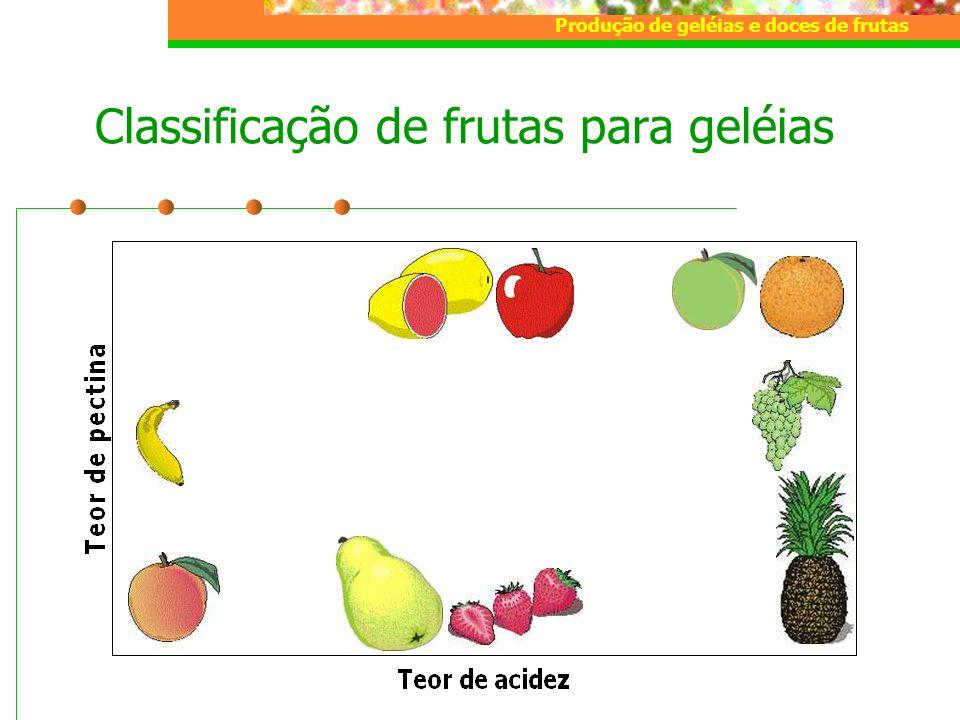 Produção de geléias e doces de frutas Classificação de frutas para geléias