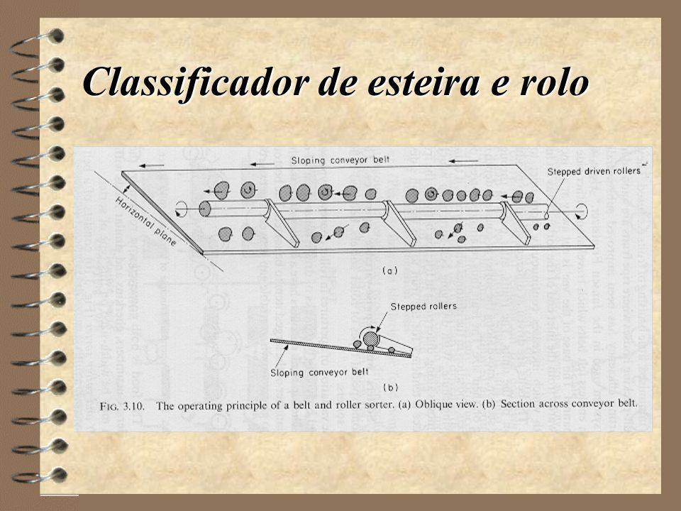 Classificador de rolos