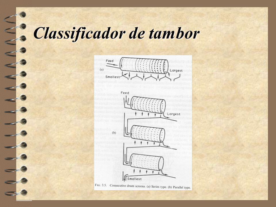 Classificador de esteira e rolo