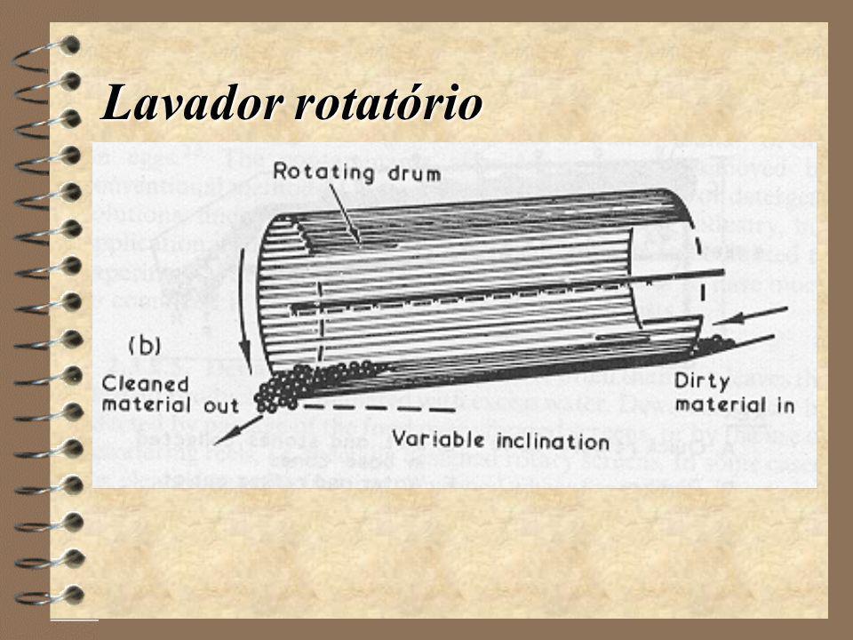 Lavador rotatório