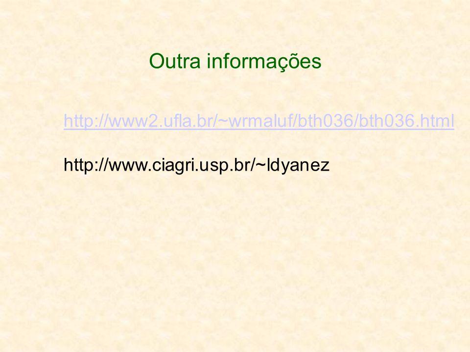 http://www2.ufla.br/~wrmaluf/bth036/bth036.html http://www.ciagri.usp.br/~ldyanez Outra informações