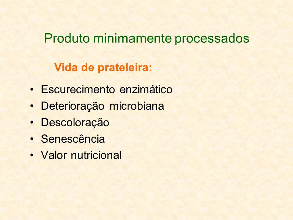 Produto minimamente processados Escurecimento enzimático Deterioração microbiana Descoloração Senescência Valor nutricional Vida de prateleira: