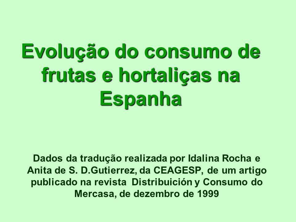 Evolução do consumo de frutas e hortaliças na Espanha Dados da tradução realizada por Idalina Rocha e Anita de S. D.Gutierrez, da CEAGESP, de um artig