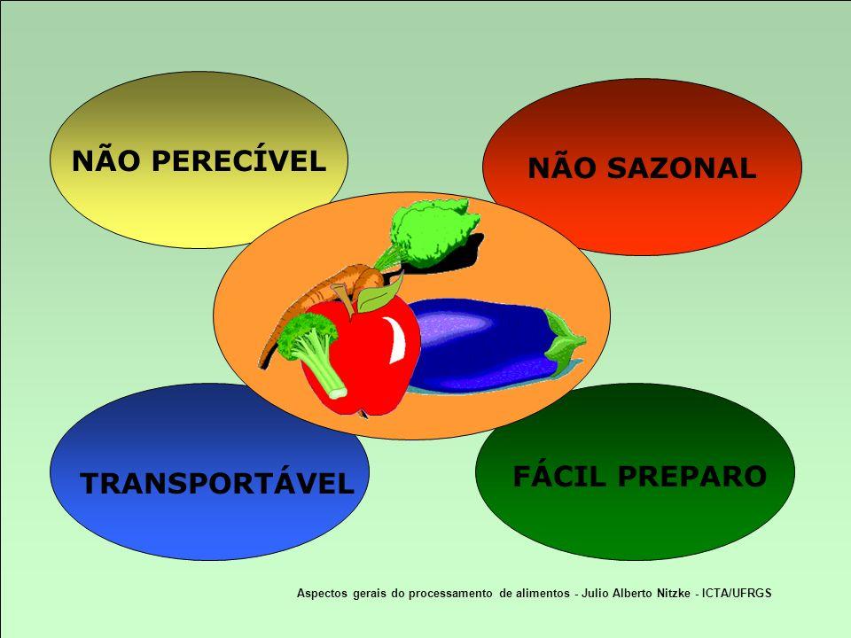 FÁCIL PREPARO TRANSPORTÁVEL NÃO SAZONAL NÃO PERECÍVEL
