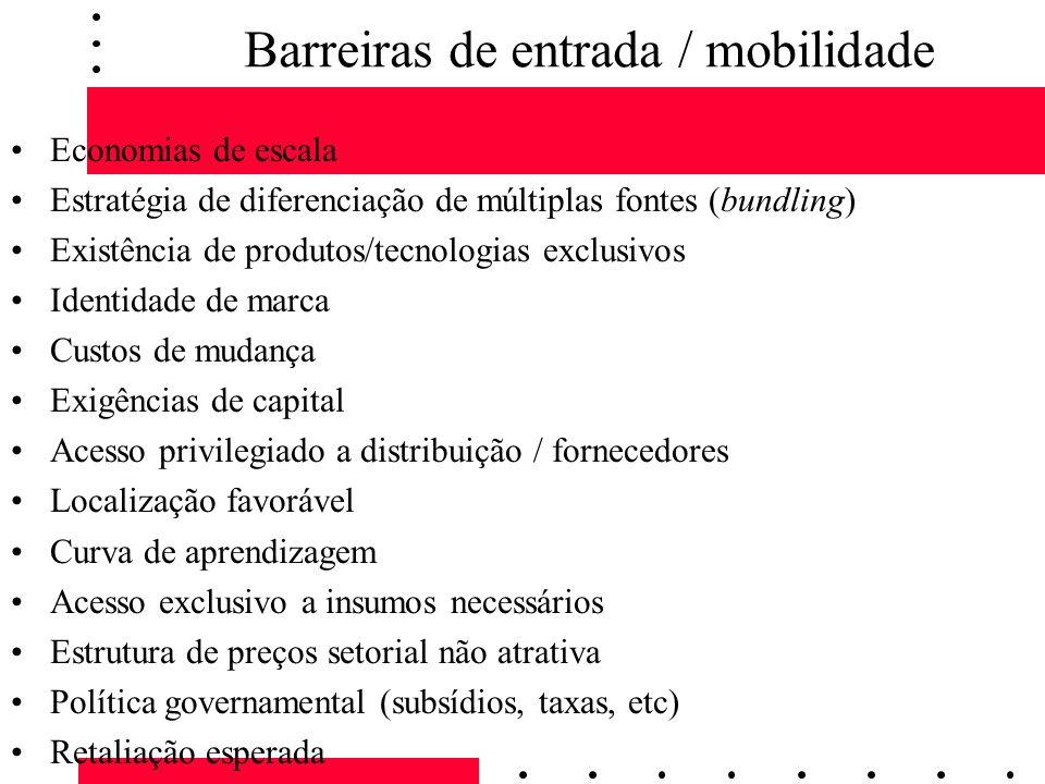 Barreiras de entrada / mobilidade Economias de escala Estratégia de diferenciação de múltiplas fontes (bundling) Existência de produtos/tecnologias ex