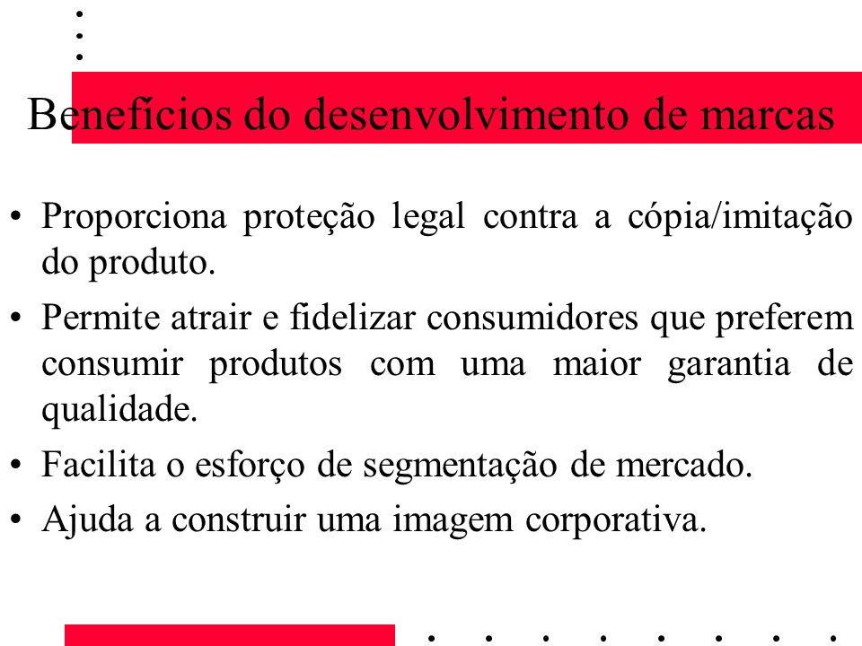 Benefícios do desenvolvimento de marcas Proporciona proteção legal contra a cópia/imitação do produto. Permite atrair e fidelizar consumidores que pre