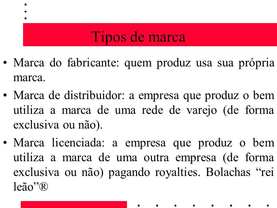 Tipos de marca Marca do fabricante: quem produz usa sua própria marca. Marca de distribuidor: a empresa que produz o bem utiliza a marca de uma rede d