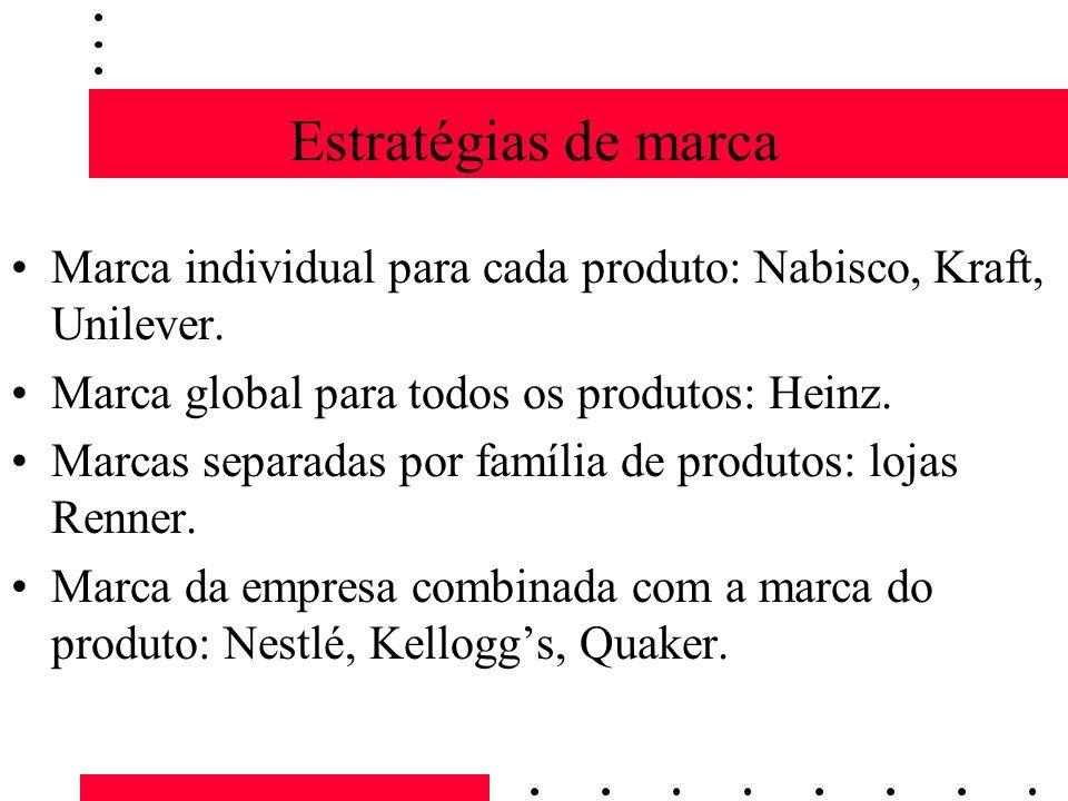 Estratégias de marca Marca individual para cada produto: Nabisco, Kraft, Unilever. Marca global para todos os produtos: Heinz. Marcas separadas por fa