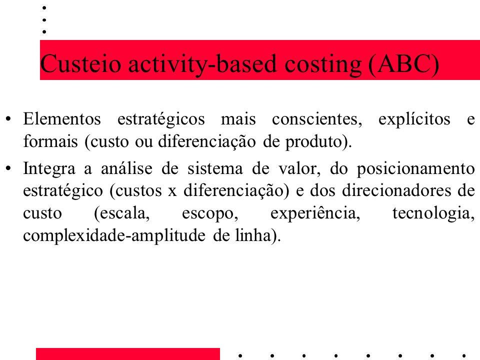 Custeio activity-based costing (ABC) Elementos estratégicos mais conscientes, explícitos e formais (custo ou diferenciação de produto). Integra a anál