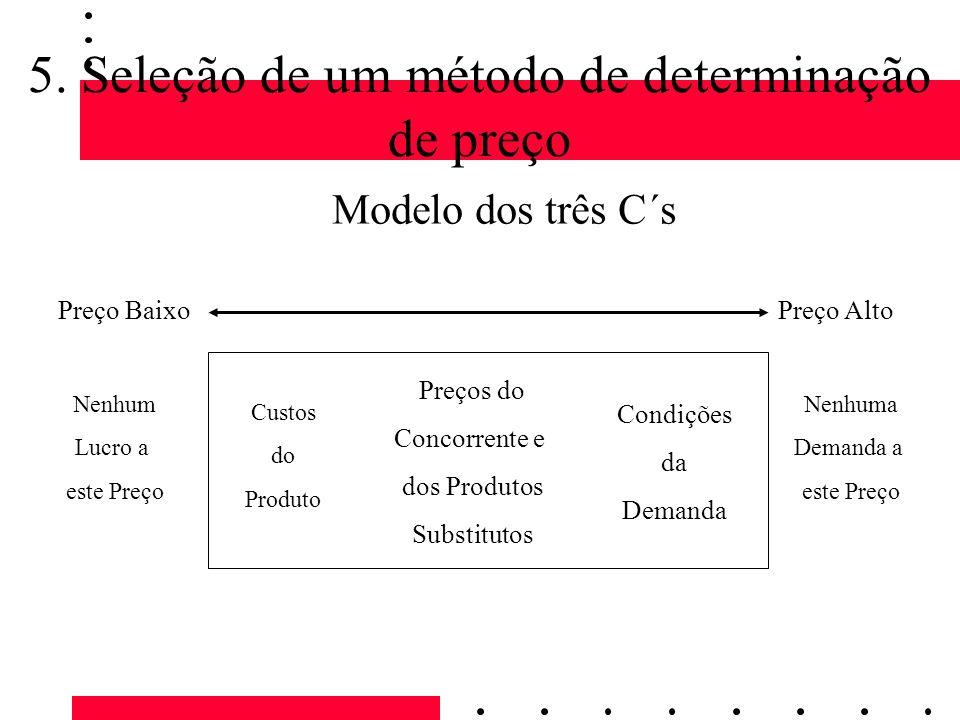 5. Seleção de um método de determinação de preço Custos do Produto Preços do Concorrente e dos Produtos Substitutos Condições da Demanda Preço Baixo N