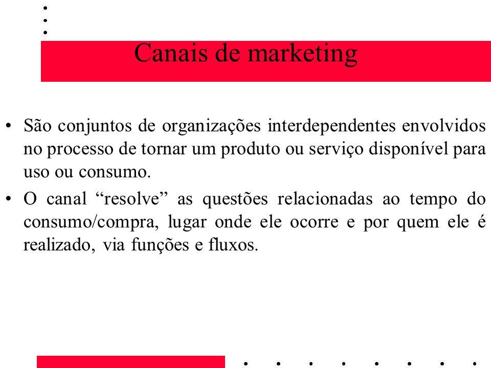 Canais de marketing São conjuntos de organizações interdependentes envolvidos no processo de tornar um produto ou serviço disponível para uso ou consu