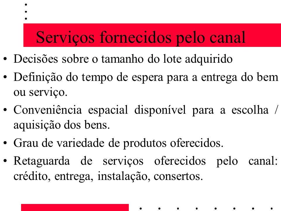 Serviços fornecidos pelo canal Decisões sobre o tamanho do lote adquirido Definição do tempo de espera para a entrega do bem ou serviço. Conveniência