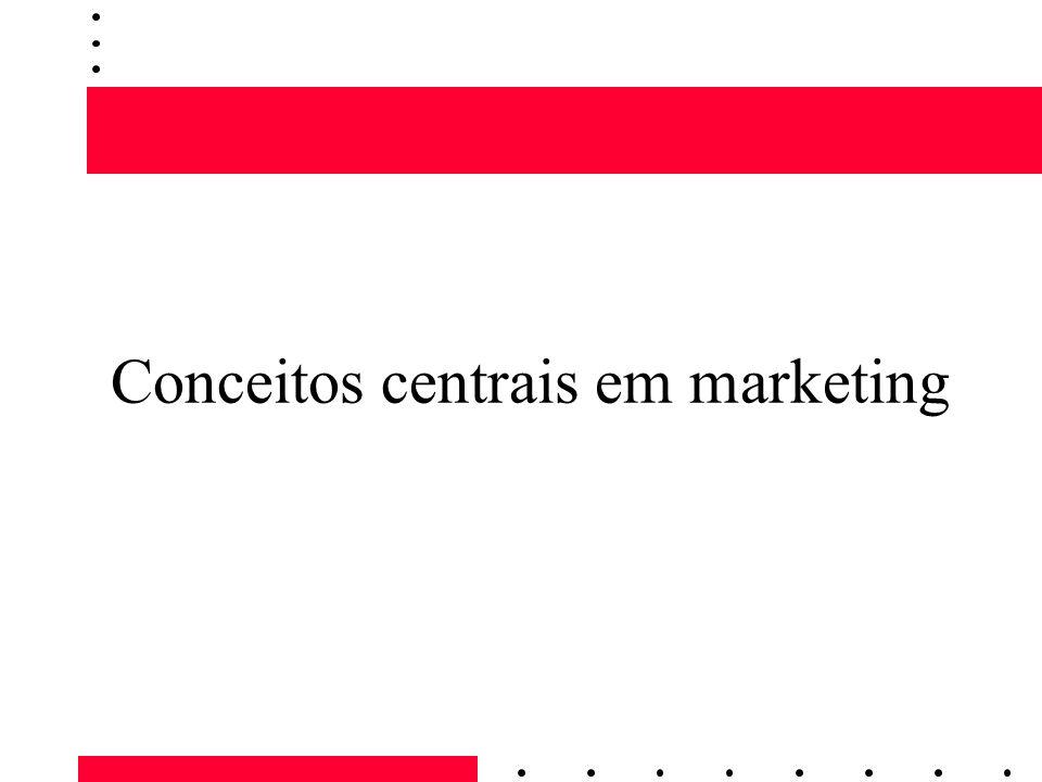 Conceitos centrais em marketing