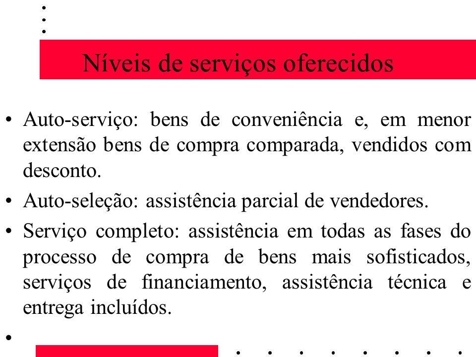Níveis de serviços oferecidos Auto-serviço: bens de conveniência e, em menor extensão bens de compra comparada, vendidos com desconto. Auto-seleção: a
