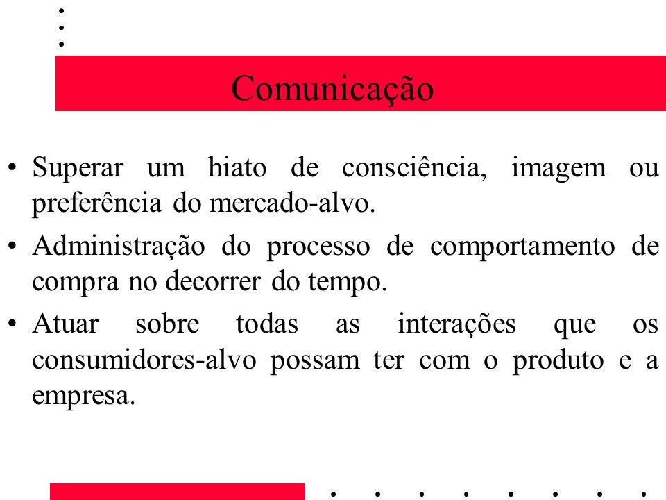 Comunicação Superar um hiato de consciência, imagem ou preferência do mercado-alvo. Administração do processo de comportamento de compra no decorrer d