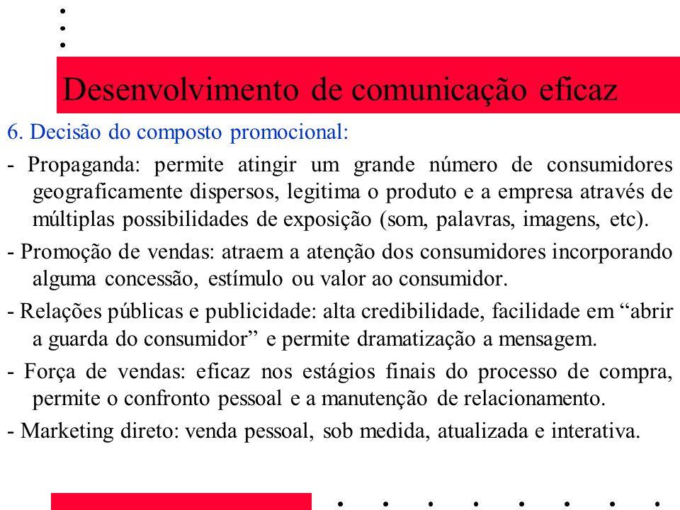 Desenvolvimento de comunicação eficaz 6. Decisão do composto promocional: - Propaganda: permite atingir um grande número de consumidores geograficamen
