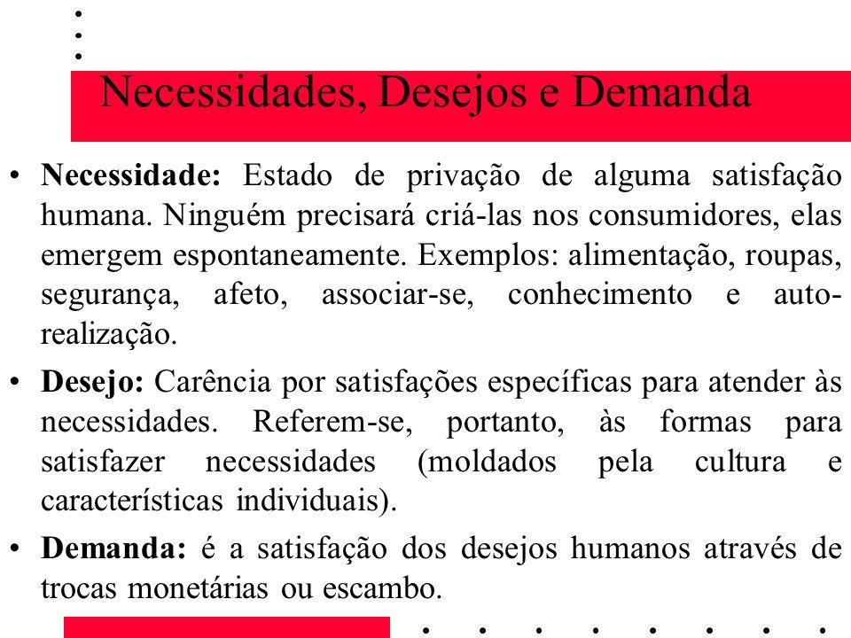 Necessidades, Desejos e Demanda Necessidade: Estado de privação de alguma satisfação humana. Ninguém precisará criá-las nos consumidores, elas emergem