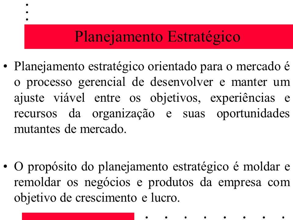 Planejamento Estratégico Planejamento estratégico orientado para o mercado é o processo gerencial de desenvolver e manter um ajuste viável entre os ob