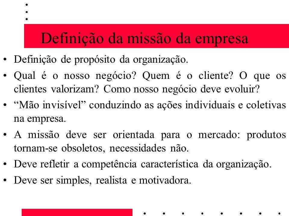 Definição da missão da empresa Definição de propósito da organização. Qual é o nosso negócio? Quem é o cliente? O que os clientes valorizam? Como noss