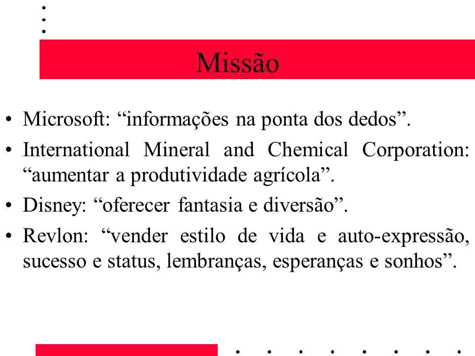 Missão Microsoft: informações na ponta dos dedos. International Mineral and Chemical Corporation: aumentar a produtividade agrícola. Disney: oferecer