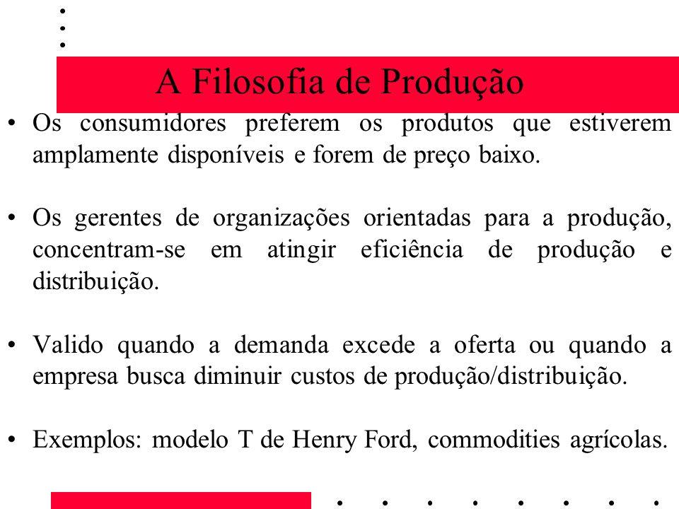 A Filosofia de Produção Os consumidores preferem os produtos que estiverem amplamente disponíveis e forem de preço baixo. Os gerentes de organizações