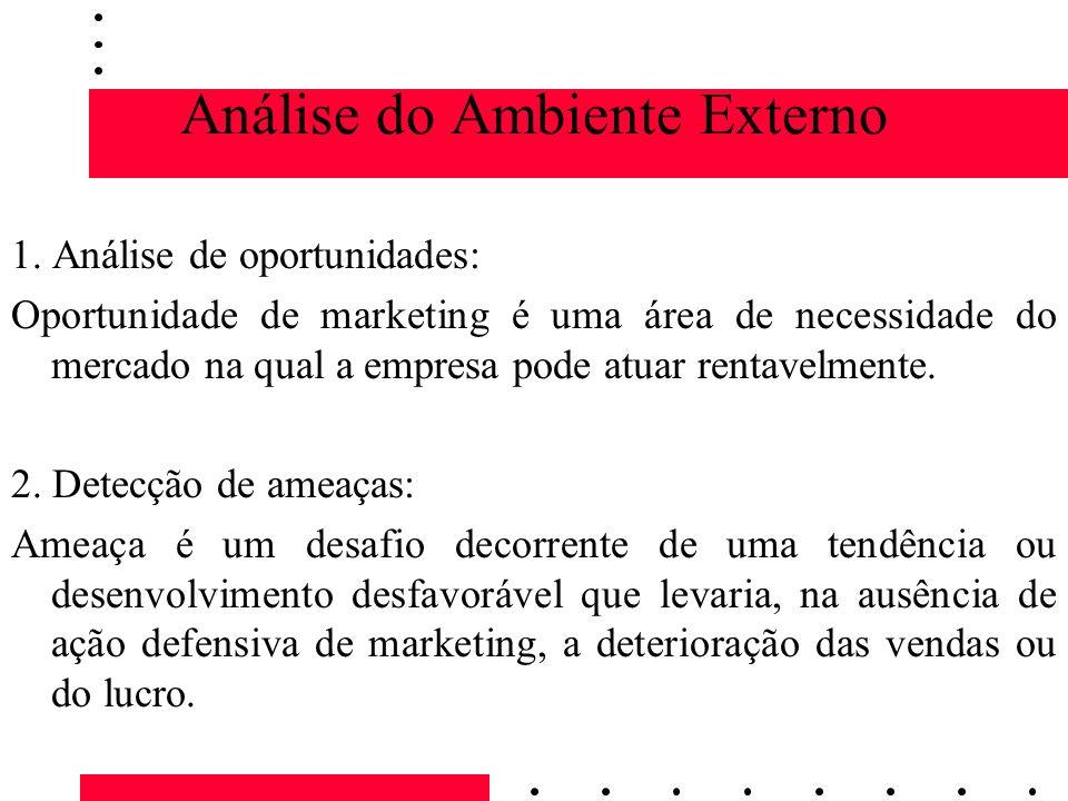 Análise do Ambiente Externo 1. Análise de oportunidades: Oportunidade de marketing é uma área de necessidade do mercado na qual a empresa pode atuar r
