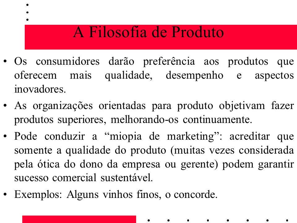 A Filosofia de Produto Os consumidores darão preferência aos produtos que oferecem mais qualidade, desempenho e aspectos inovadores. As organizações o